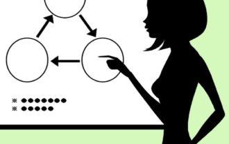スライドの図解を解説する女性